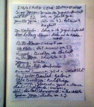 Liste der Personen